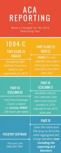 infographic-aca-reporting-1094-c-for-2016